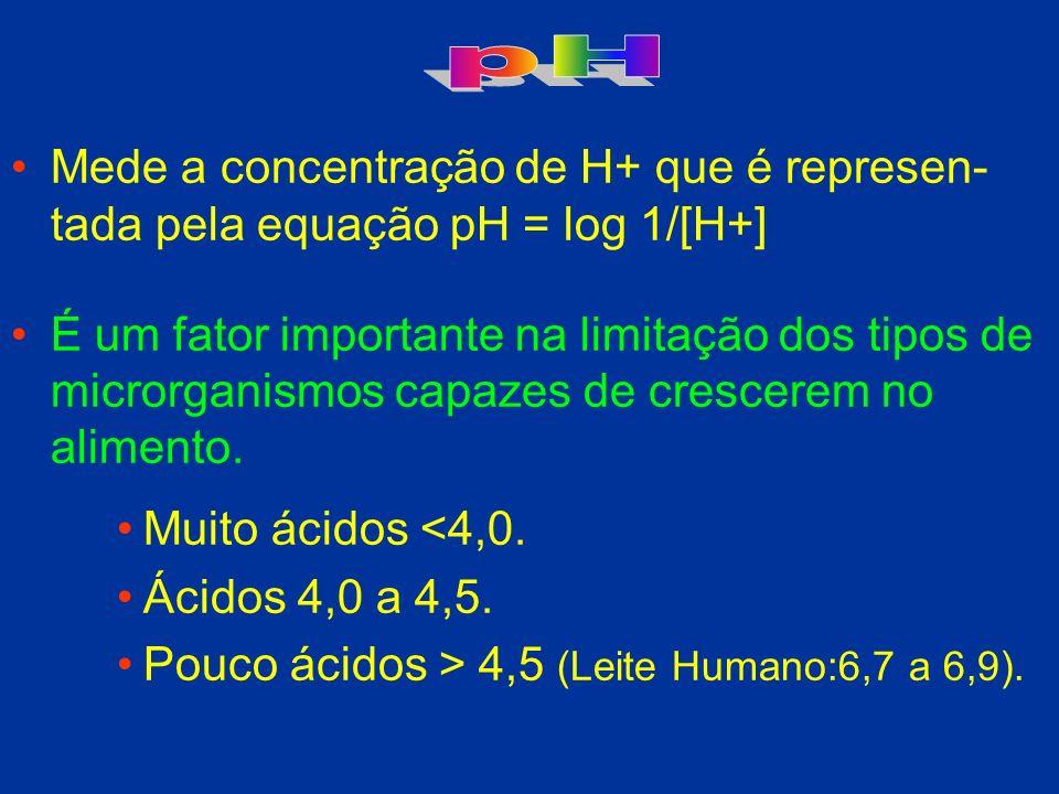 pH Mede a concentração de H+ que é represen-tada pela equação pH = log 1/[H+]